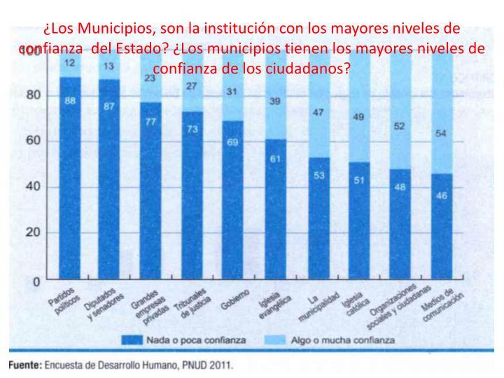 ¿Los Municipios, son la institución con los mayores niveles de confianza  del Estado? ¿Los municipios tienen los mayores niveles de confianza de los ciudadanos?