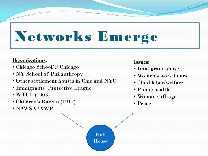 Networks Emerge