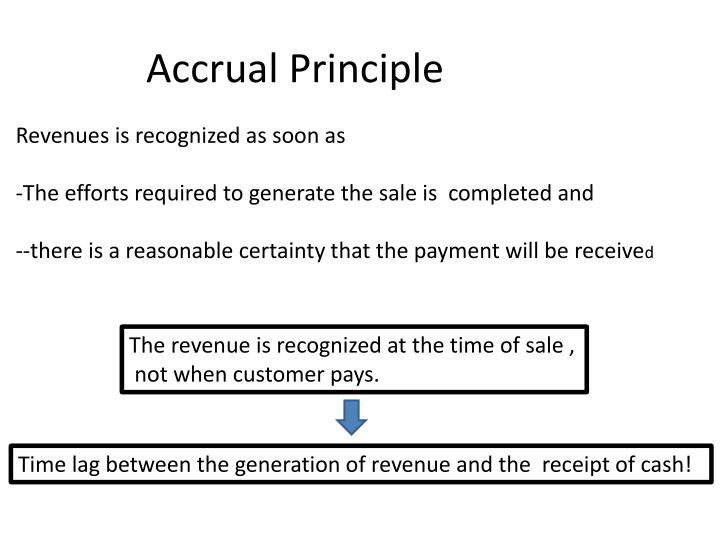 Accrual Principle