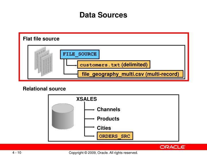 Flat file source