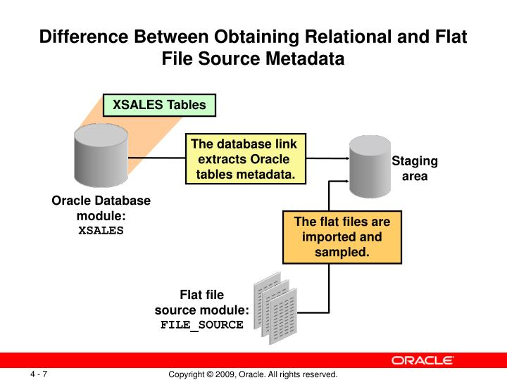 Difference Between Obtaining Relational and Flat File Source Metadata