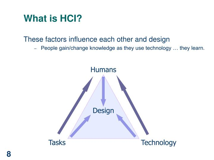 What is HCI?
