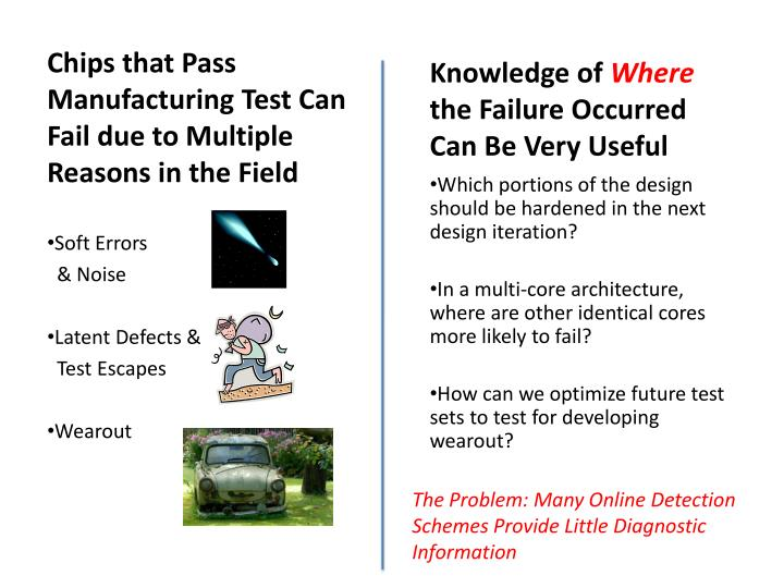 Chips that Pass Manufacturing Test Can Fail due to Multiple Reasons in the Field