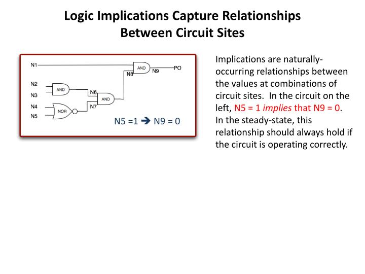Logic Implications Capture Relationships