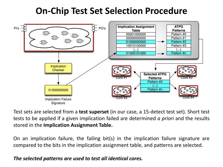 On-Chip Test Set Selection Procedure