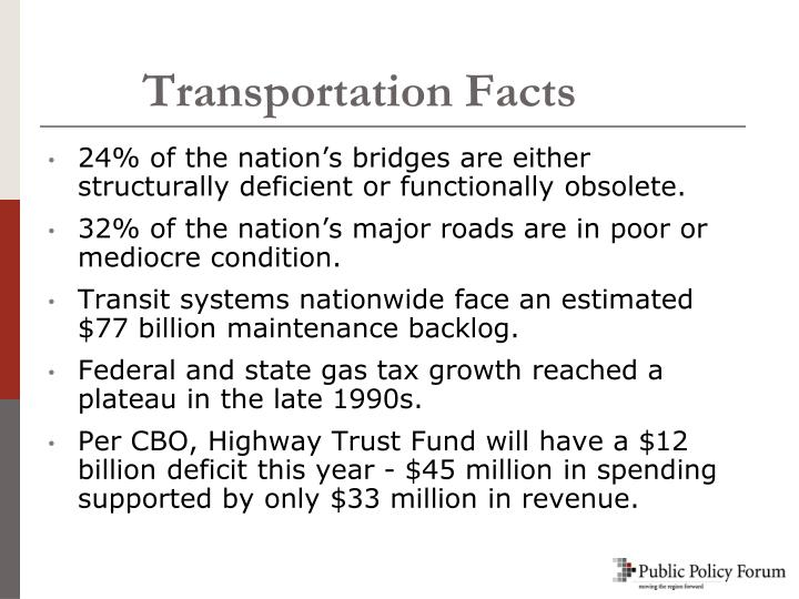 Transportation Facts