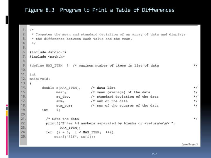 Figure 8.3  Program to Print a Table of Differences