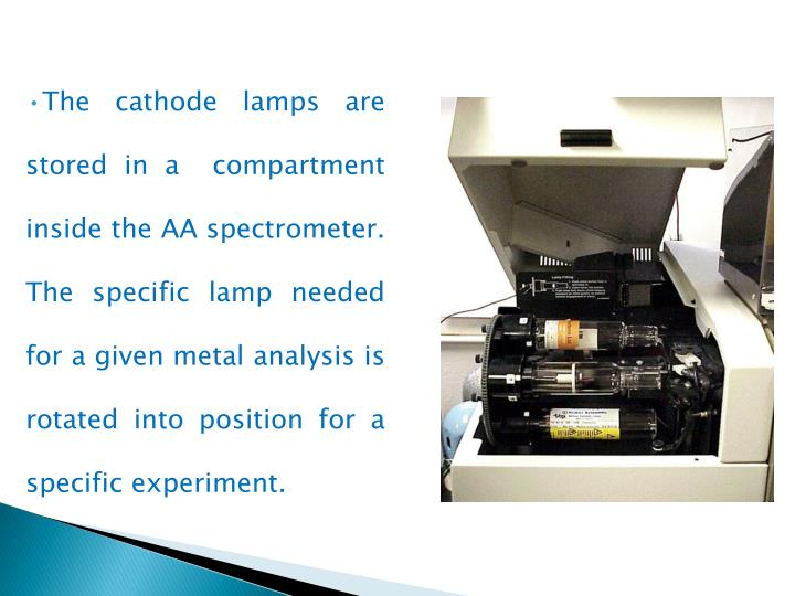 The cathode lamps are stored in a  compartment inside the AA spectrometer. The specific lamp needed for a given metal analysis is rotated into position for a specific experiment.