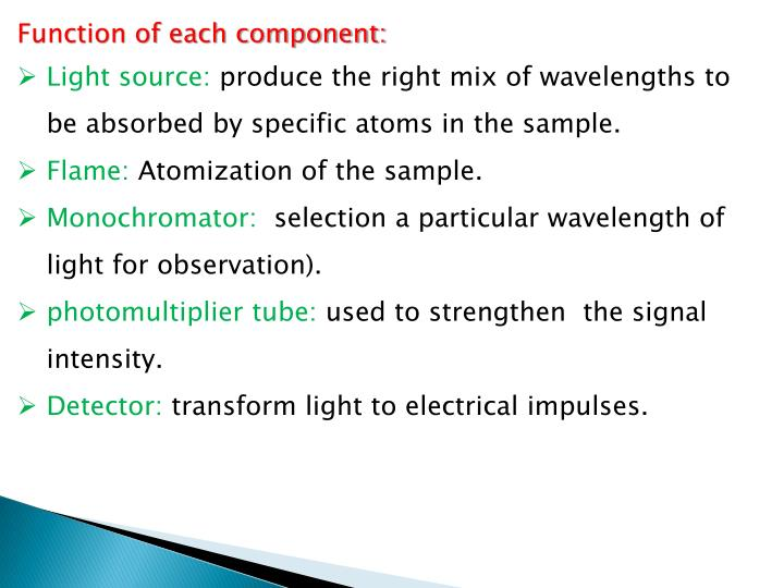 Function of each component: