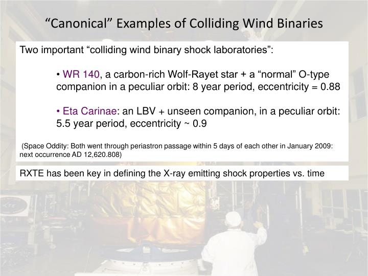 """Canonical"" Examples of Colliding Wind Binaries"