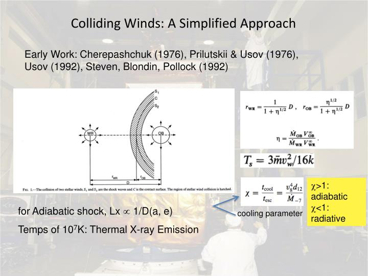 Colliding Winds: A Simplified Approach
