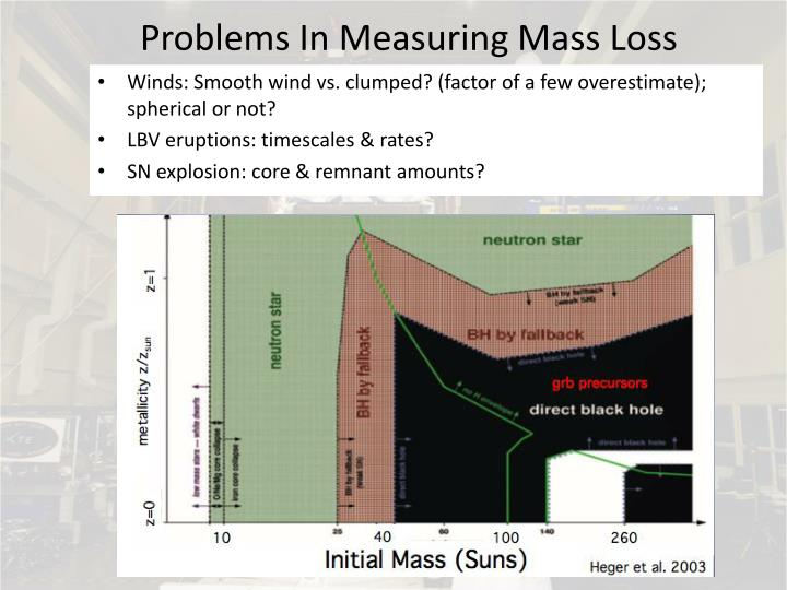 Problems In Measuring Mass Loss