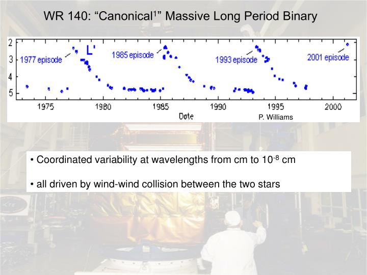 "WR 140: ""Canonical"