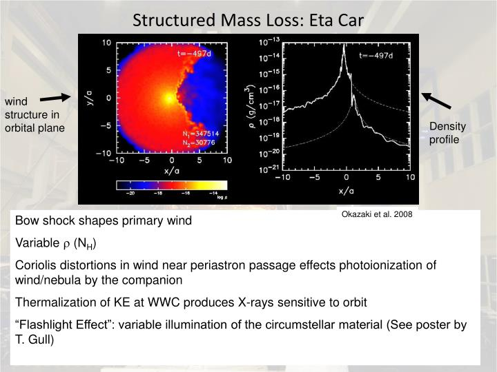 Structured Mass Loss: Eta Car