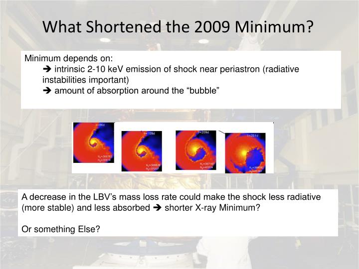 What Shortened the 2009 Minimum?