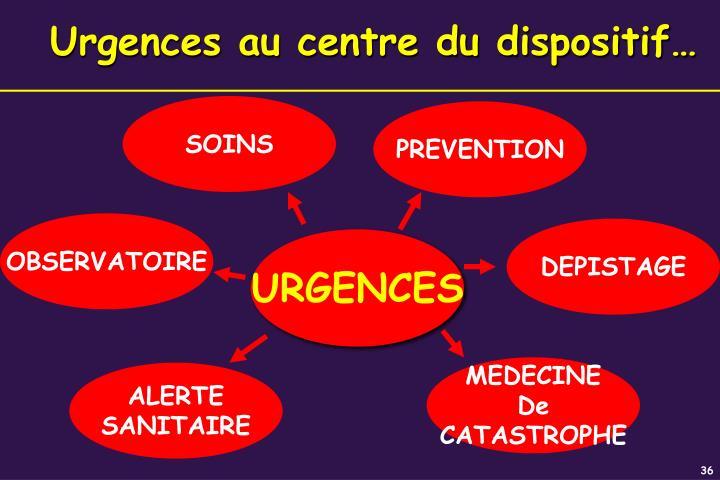 Urgences au centre du dispositif…