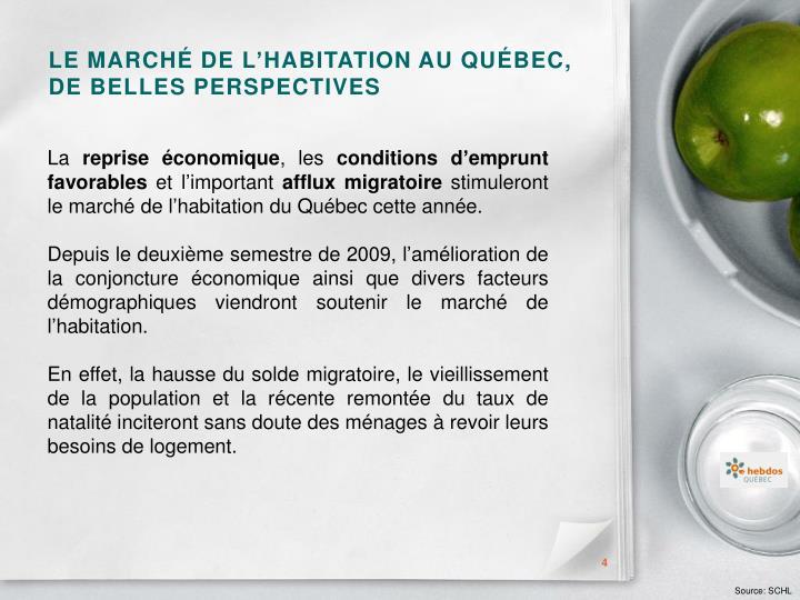 Le marché de l'habitation au Québec,