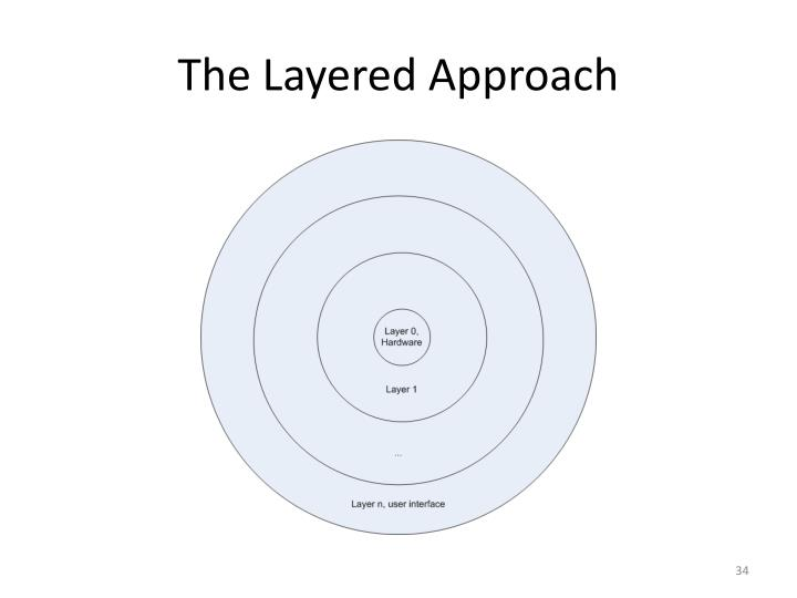 The Layered Approach