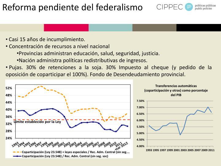 Reforma pendiente del federalismo