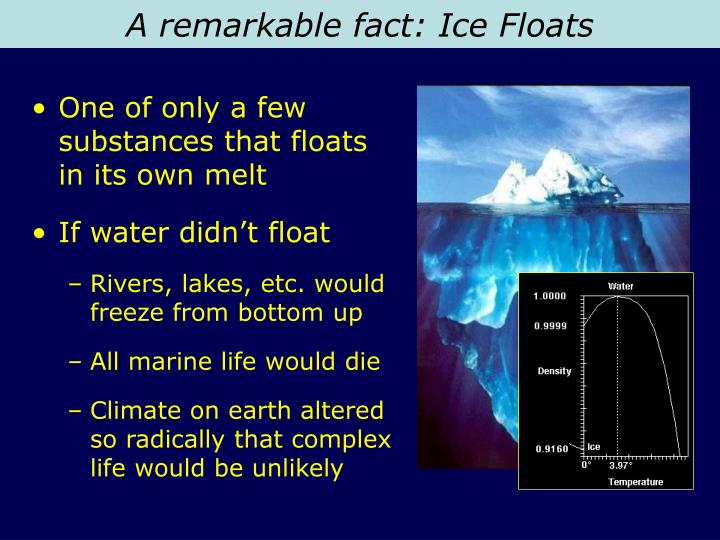 A remarkable fact: Ice Floats