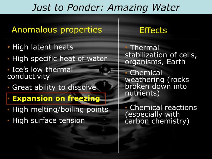 Just to Ponder: Amazing Water