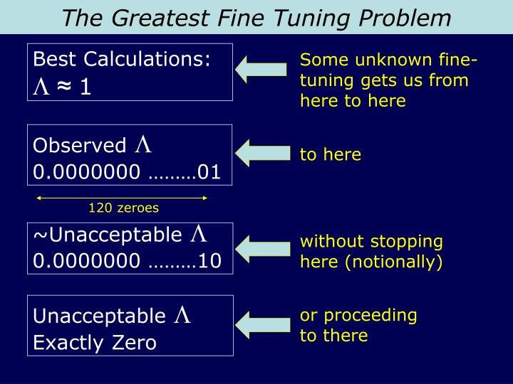 The Greatest Fine Tuning Problem