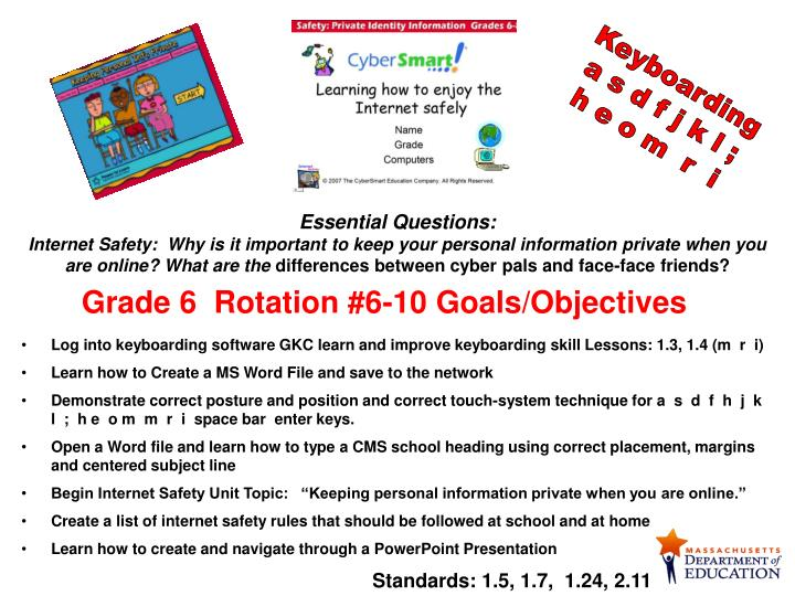 Grade 6 rotation 6 10 goals objectives
