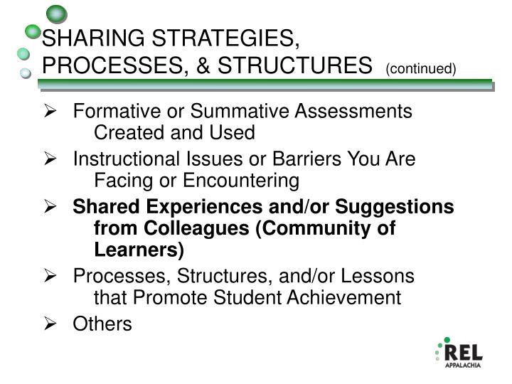 SHARING STRATEGIES,