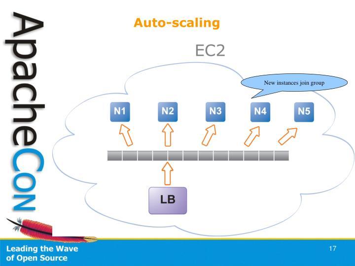Auto-scaling