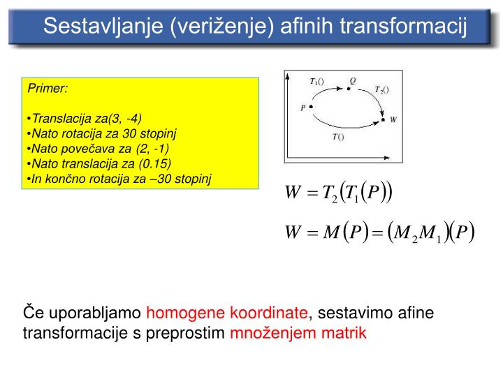 Sestavljanje (veriženje) afinih transformacij
