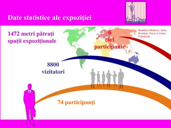Date statistice ale expoziţiei