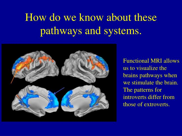 How do we know about these pathways and systems.
