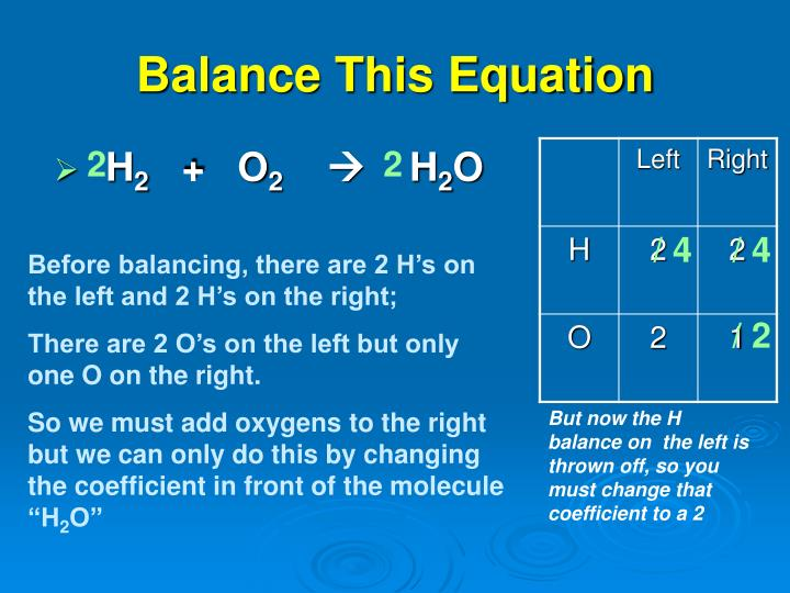 Balance This Equation