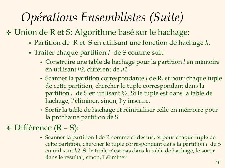Opérations Ensemblistes (Suite)