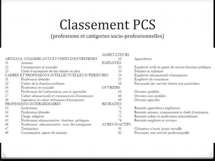 Classement PCS