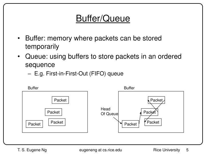 Buffer/Queue