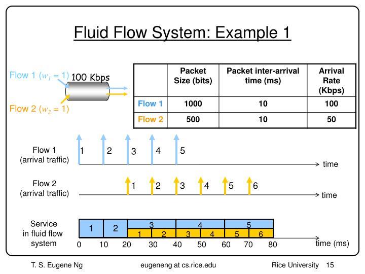 Flow 1 (