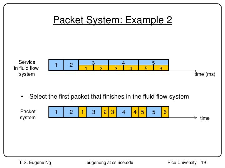 Select the first packet that finishes in the fluid flow system