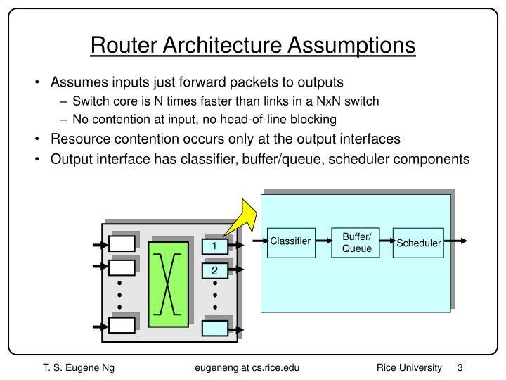 Router Architecture Assumptions
