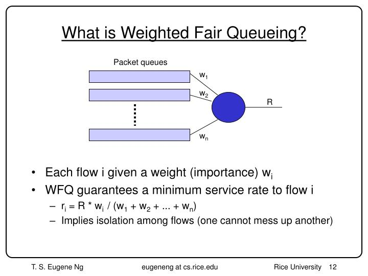 What is Weighted Fair Queueing?