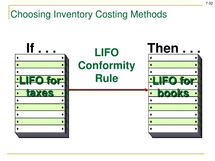 Choosing Inventory Costing Methods