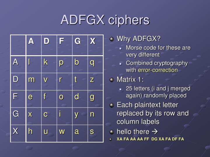ADFGX ciphers