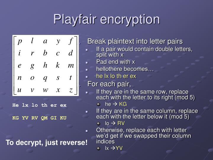 Playfair encryption