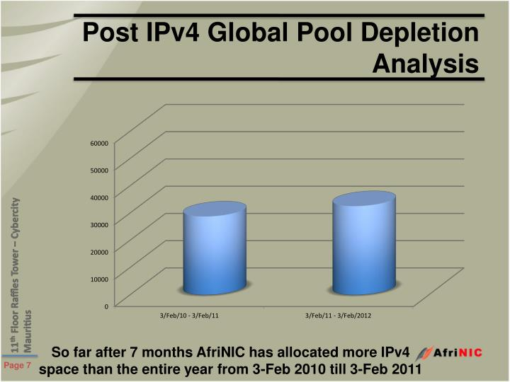 Post IPv4 Global Pool Depletion Analysis