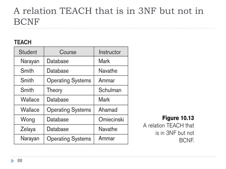 A relation TEACH that is in 3NF but not in BCNF