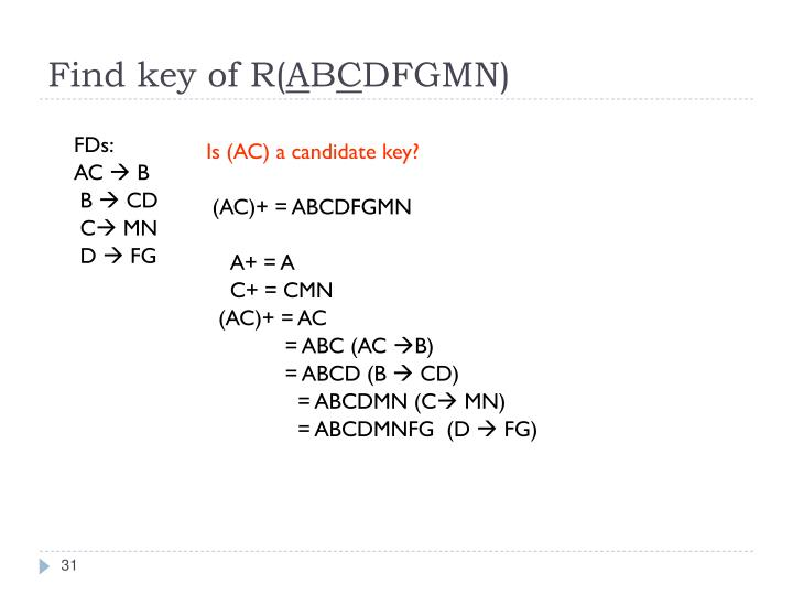 Find key of R(