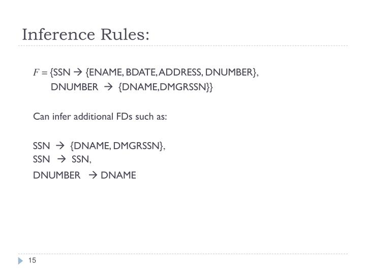 Inference Rules: