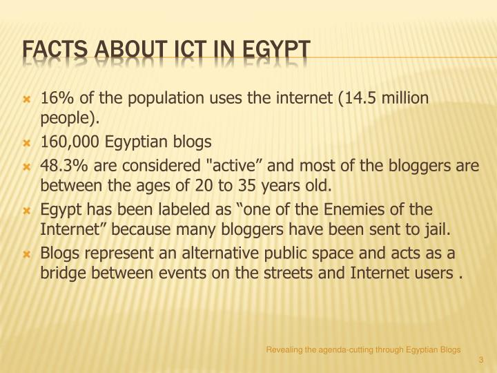 Facts about ict in egypt