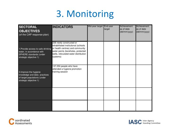 3. Monitoring