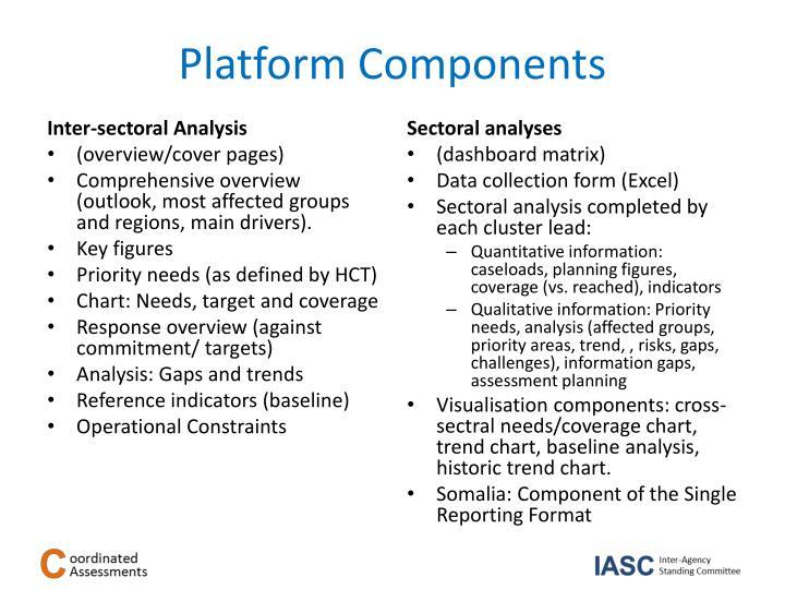 Platform Components